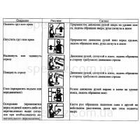 Рекомендуемая знаковая сигнализация при перемещении грузов грузоподъемными кранами-манипуляторами